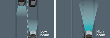 Automatic High Beam (AHB)